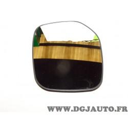 Miroir glace vitre retroviseur avant droit Spilu 10506 pour citroen berlingo peugeot partner partir de 1996