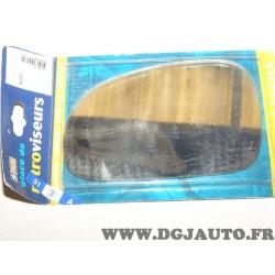Glace miroir vitre retroviseur avant gauche Spilu 42225 pour peugeot 406 dont break