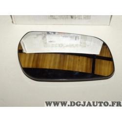 Glace miroir vitre retroviseur avant droit Spilu 10522 pour citroen xsara
