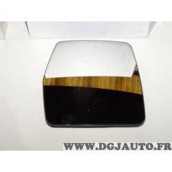 Glace miroir vitre retroviseur avant droit Spilu 10596 pour citroen jumpy peugeot expert fiat scudo